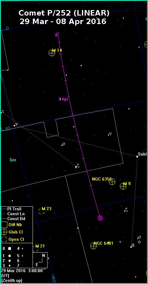 Comet P/252 (LINEAR)