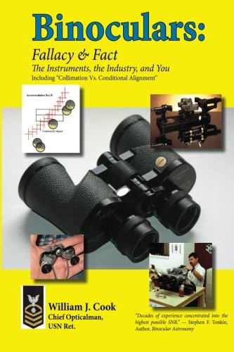 Binoculars: Fallacy & Fact
